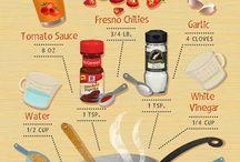 BBQ - Sauces