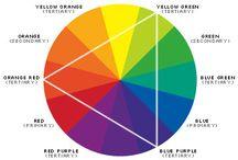 Colourise