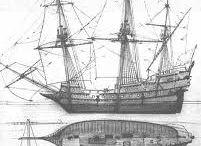 Anatomy of Sailing vessles