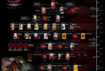 Game of Thrones / http://agot.tumblr.com/