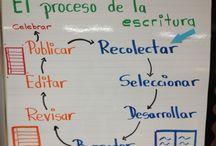 personal essay elements