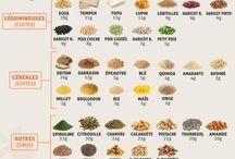 fruits légumes huile