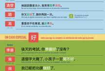 Aprendendo Chino en Español