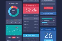 ux-dashboards