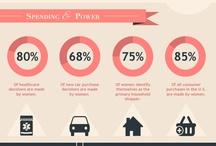 Infographics: Women