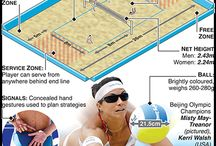 Beach volleyball / by Cindy S