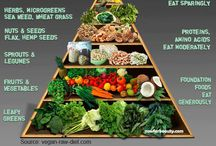 Whole, Living & Raw Foods!