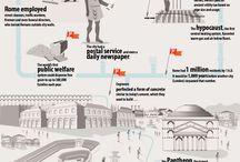The Eternal City / Roma, Rome, Рим.....