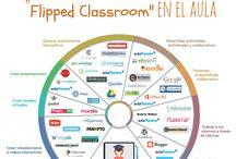 TIC / Ideas para llevar y trabajar con las TIC en el aula