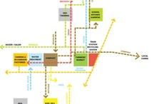 Urban Diagram