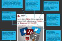 Twitter en infographies