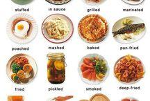 Corso cucina inglese
