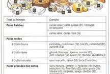 info cuisine