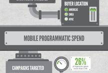 Programmatic Buying / Real time bidding e programmatic buying: il presente dell'advertising on-line