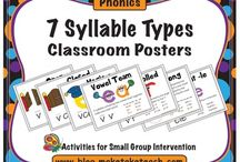 All 7 Syllable Types / Ideas for all 7 Syllable Types