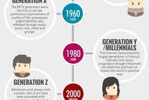 Generation Z project