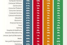 e-Mail Marketing Stats
