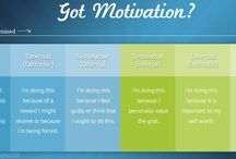 Motivational psychology