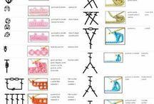 Simboluri croseta
