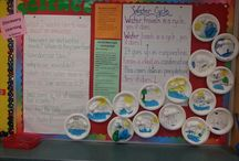 Air and Water-Grade 2 Science