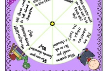 Reading Comprehension / Activities for early childhood comprehension