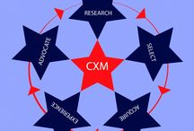 Customer Experience Management (CXM) / Images relating to all aspects of CXM.