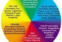 Kleuren - betekenis