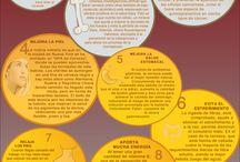 Datos Curiosos de la Cerveza / Datos Curiosos de la Cerveza