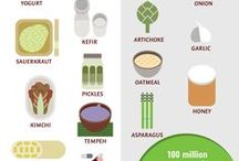 Gut Health and Flora