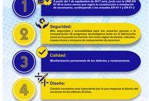 infografias / Infografías sobre el sector de la elevación