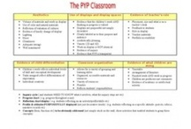 PYP  / by Angela Simmering