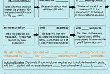 IEP + RTI + SBT