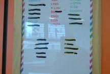 Organisation classe