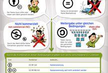 Infografiken & Statistiken
