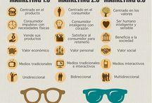Infografías y recursos de marketing