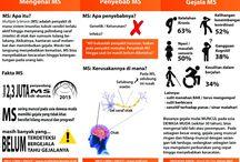 APA ITU MULTIPLE SCLEROSIS: GEJALA, PENYEBAB, DIAGNOSIS, dan CARA MENGOBATI