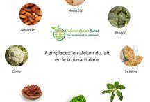 Santé & alimentation