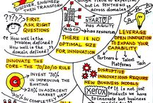 INNOVATION EXAMPLES
