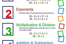 Order of operations maths