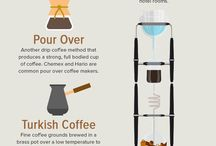 Coffee course