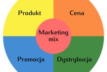 Marketin Mix