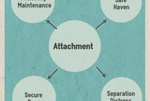 Because Attachment is the foundation of all human relationships...