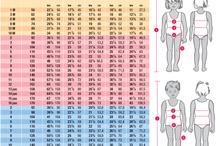 tabelle misure
