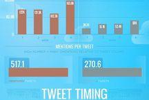 Infografía / Twitter, Facebook, Google+, Pinterest, Blog...