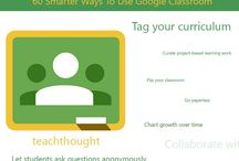 Google Classroom and GAFE