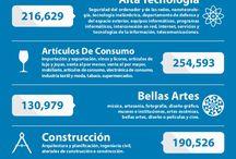 Redes Sociales Español