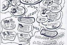 Sketchnotes - University / My sketchnotes for students.