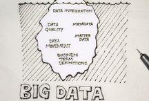 BIG Data Iceberg