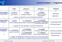Communication (marketing intégrée)