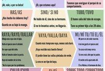 Ortografía y Frases